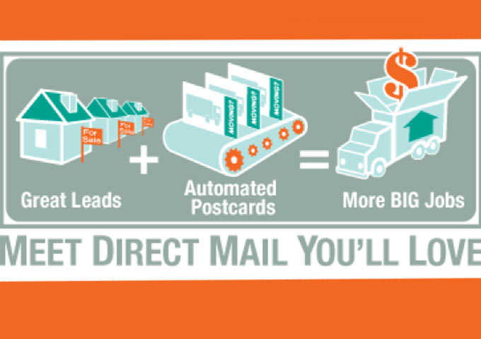 Direct Mail Graphic Design illustration post card